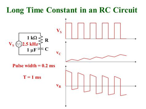 integrator circuit time constant rc time circuit 28 images rc discharging circuit tutorial rc time constant rc low pass
