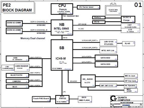 downloads packard bell motherboard schematic diagram