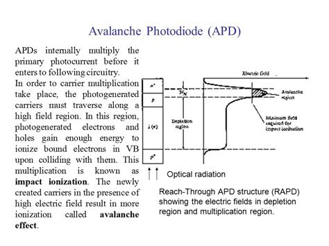 avalanche photodiode depletion region chapter 6 photodetectors ppt