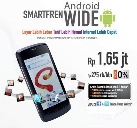Hp Zte Layar Sentuh smartfren wide zte n880 blade seputar dunia ponsel dan hp