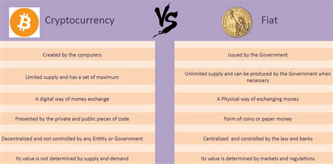 Crypto Currency Owlbtc Pty Ltd by Cryptocurrencies Vs Fiat Currencies Comparison Chart