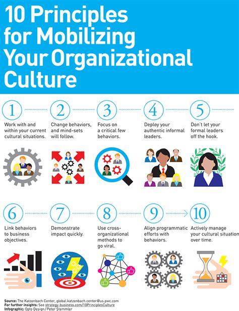 work that works emergineering a positive organizational culture books 10 principles of organizational culture