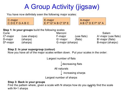 Jigsaw Reading Activities Worksheets by Atlantic Physics Day Reflective Reading Journals