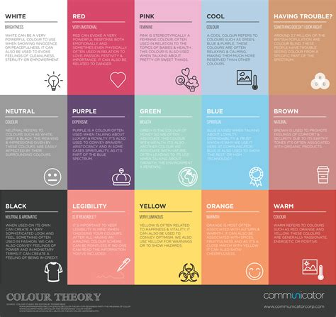 color feelings a lesson in design colour theory communicator