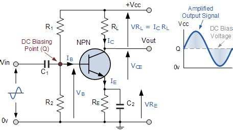 single stage transistor lifier adalah the npn transistor bjt transistor tutorial