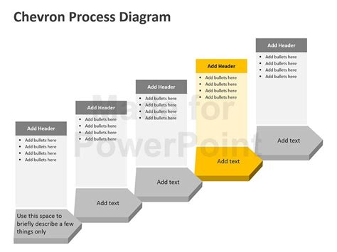 powerpoint workflow template chevron process diagram powerpoint planning tool