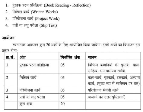 10th class hindi formative summative assessment 10th hindi
