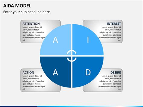 AIDA Model PowerPoint Template   SketchBubble