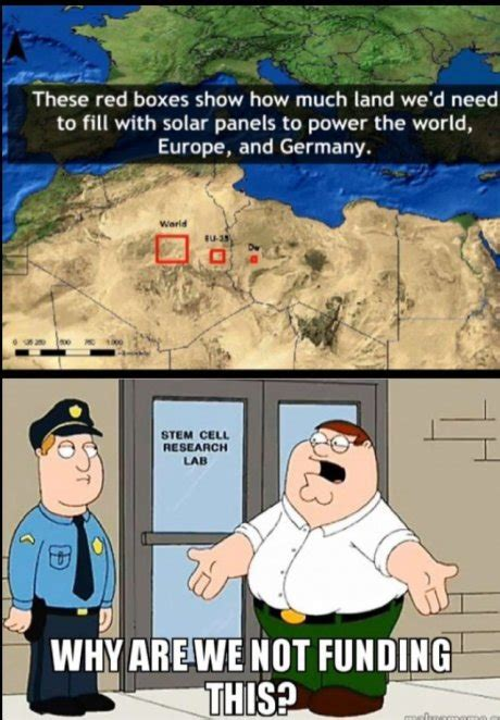 Solar Meme - how europe views the us funny picture