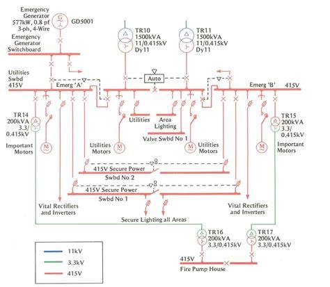 diagram builder schematic diagram of building wiring wiring diagram