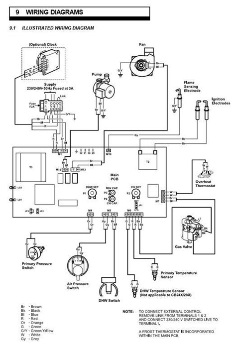 t5 dimmable ballast wiring diagram capacitor wiring