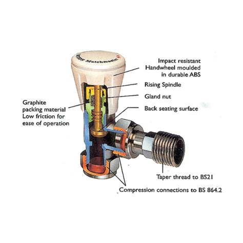 myson underfloor heating wiring diagram 39 wiring
