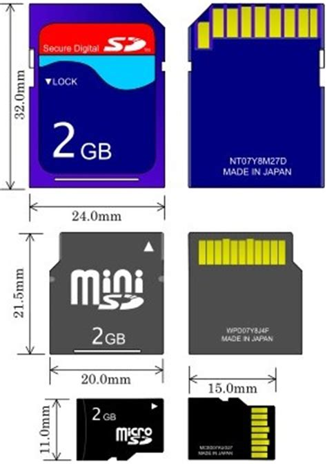 how to cut sd card to micro size template how to choose the right memory card sd card computers