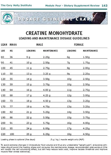 creatine running creatine dosage guide salt lake running company