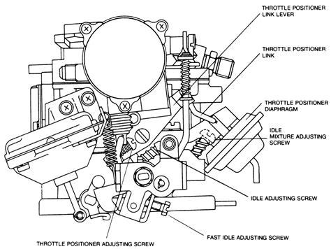 1989 Toyota Corolla Carburetor Diagram Diagram For 1989 Toyota Truck 22re Wiring Harness Get