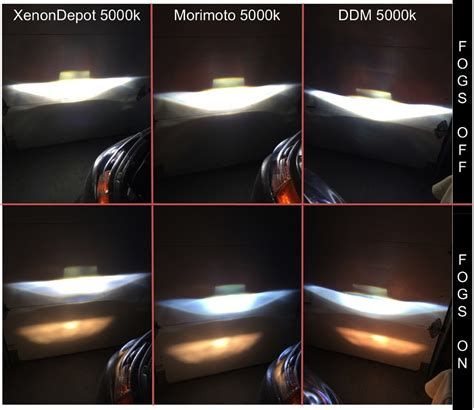6000k color 4300k vs 5000k hid color temperature comparison