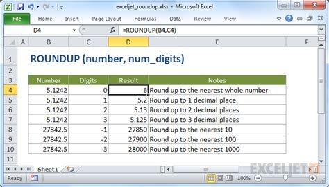 Format Excel Round Up | how to use the excel roundup function exceljet