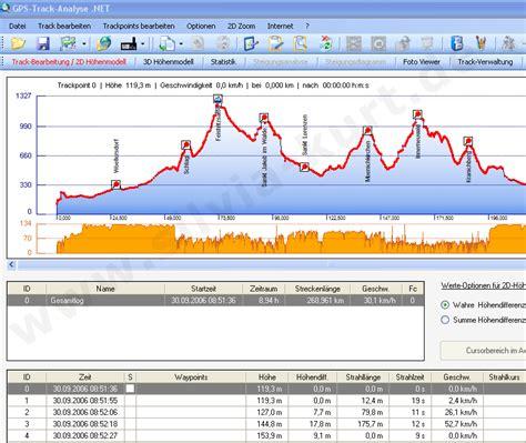 www fotos gps trackanalyse net von dietmar