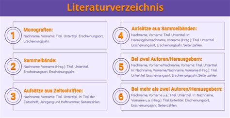 Essay Fragestellung Beispiel by Korrektur Site Lena Schmid Myblog De