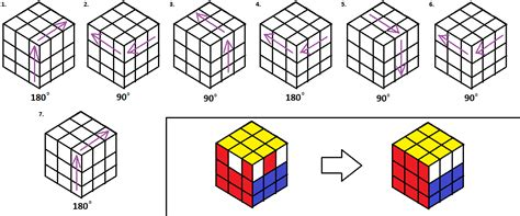 Video Tutorial Rumus Rubik | rumus rubik 3x3 termudah blog netral