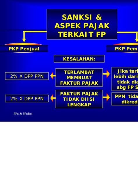 larangan membuat faktur pajak ppn dan ppn bm