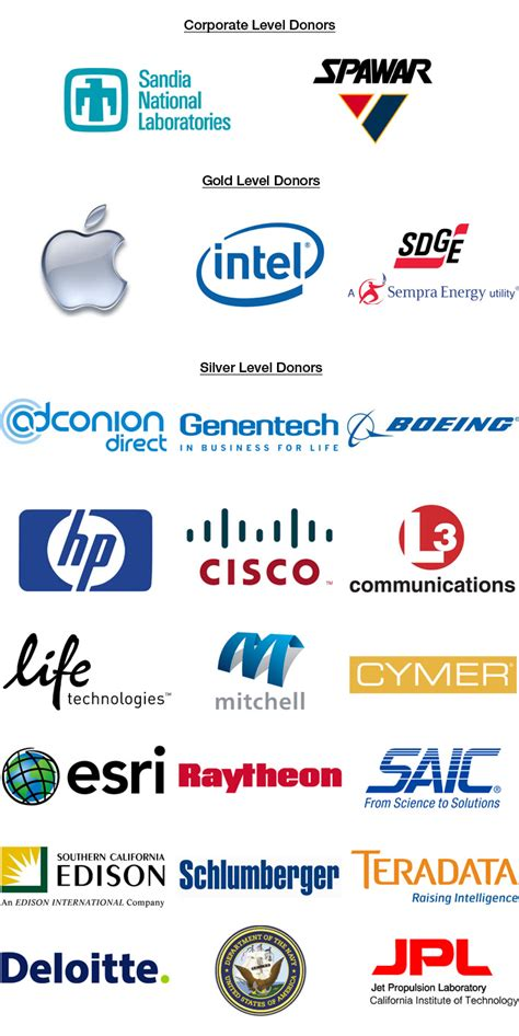 Search Companies Company Logos Search Images