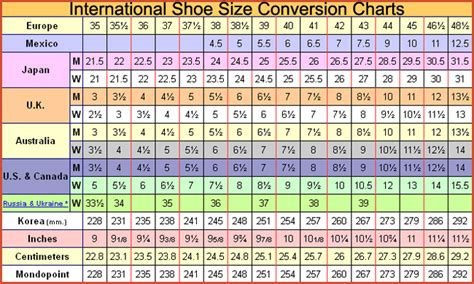 shoe size conversion chart us shoe size conversion shoes for yourstyles