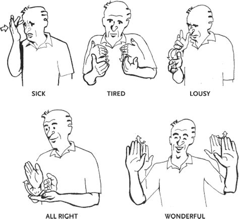 sign language answers the most trusted place for answering s questions
