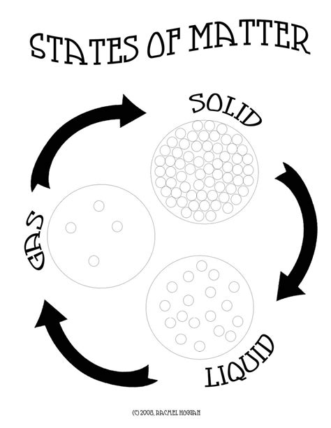 states of matter coloring pages coloring home