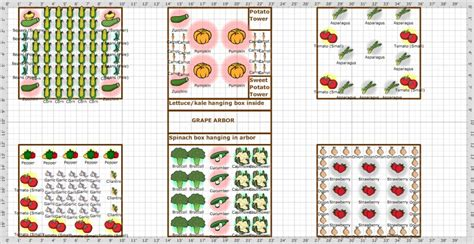 planning a vegetable garden for beginners easy and simple raised bed vegetable garden layout ideas