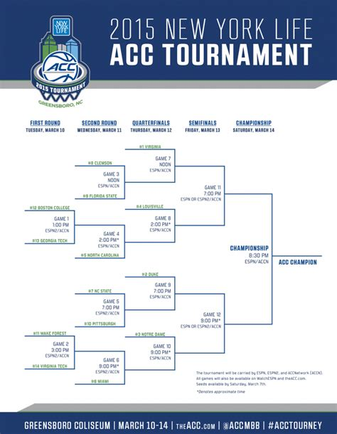 Acc Calendar 2016 Acc Basketball Tournament Schedule Printable