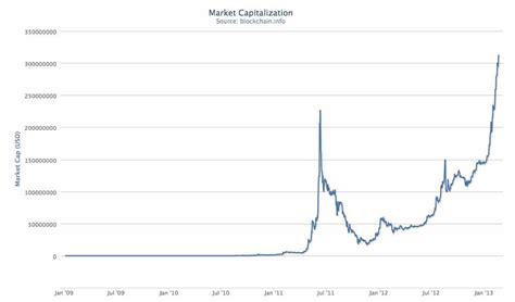 bitcoin rate end the fed hoard bitcoins