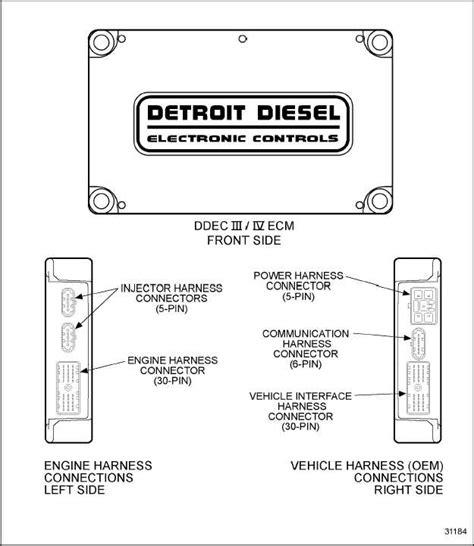 detroit diesel series 60 ecm wiring diagram detroit diesel series 60 ecm wiring diagram wiring