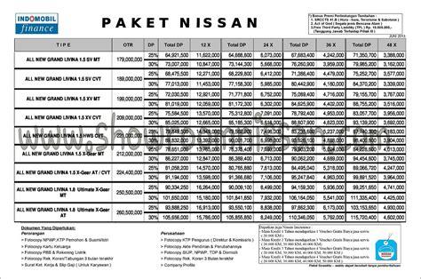 Harga Samsung J2 Wilayah Lung daftar harga mobil grand livina apexwallpapers