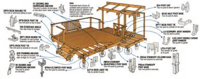 Home Hardware Deck Design Software build a deck extreme how to
