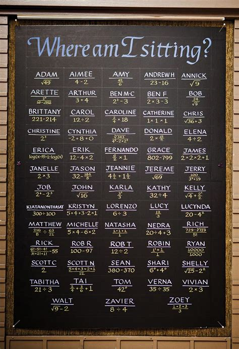 27 creative seating chart ideas your guests will oregon do the math an inventive wedding reception seating chart