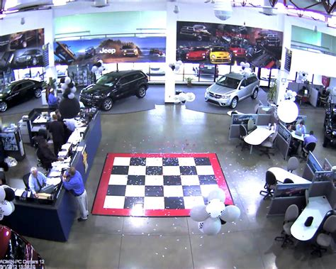 indianapolis security cameras for auto dealerships