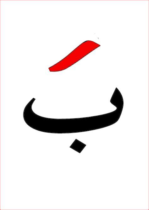 Kartu Huruf Hijaiyah By Felix gambar mengupas tentang seni tulisan arab indah teknik