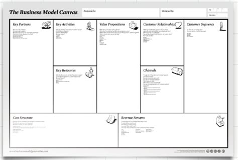 quick business plan template