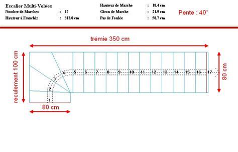 Largeur D Une Marche D Escalier by Sch 233 Ma Escalier Tr 233 Mie