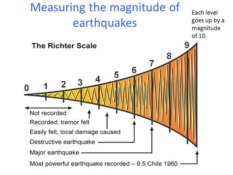 earthquake measurement unit 2 revision powerpoint remember to answer the correct