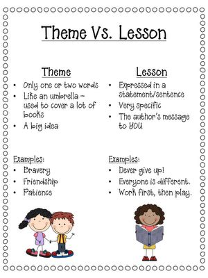 theme definition for 6th grade finding theme worksheets 6th grade 1000 images about