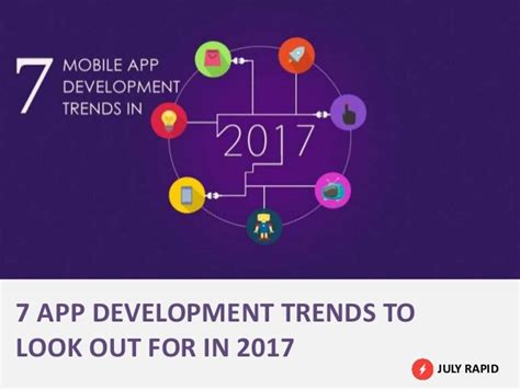 7 Trends To Out For by 7 Mobile Development Trends To Look Out For In 2017