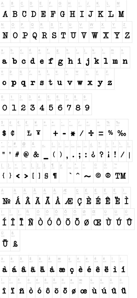 dafont the bold font neobulletin font dafont com