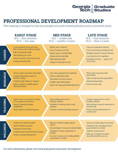Career Development Roadmap C2d2 Georgia Institute Of Technology Atlanta Ga Career Roadmap Template
