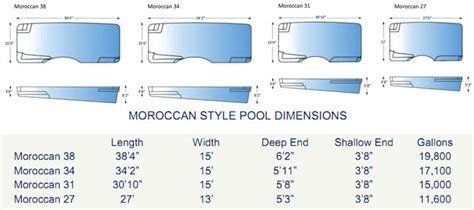 swimming pool sizes 17 best images about swimming pools on pinterest