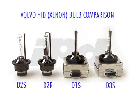 volvo ds xenon hid gas discharge headlamp bulb  p p    flosser