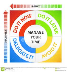 time management diagram royalty free stock images image