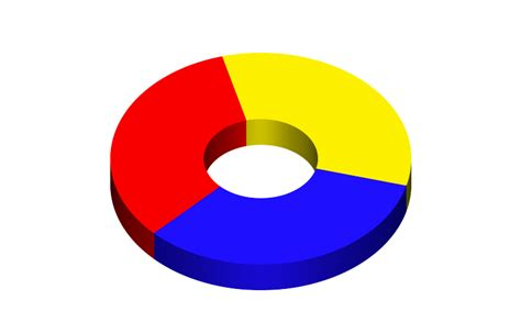 primary color 28 primary bipolar emotions color wheel 28 primary