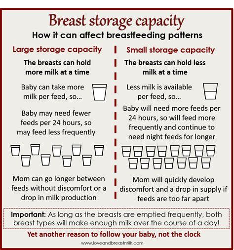 Iq Baby 120 Practical Breast Milk Storage 120ml 4oz Isi 3 breast storage capacity and breast milk